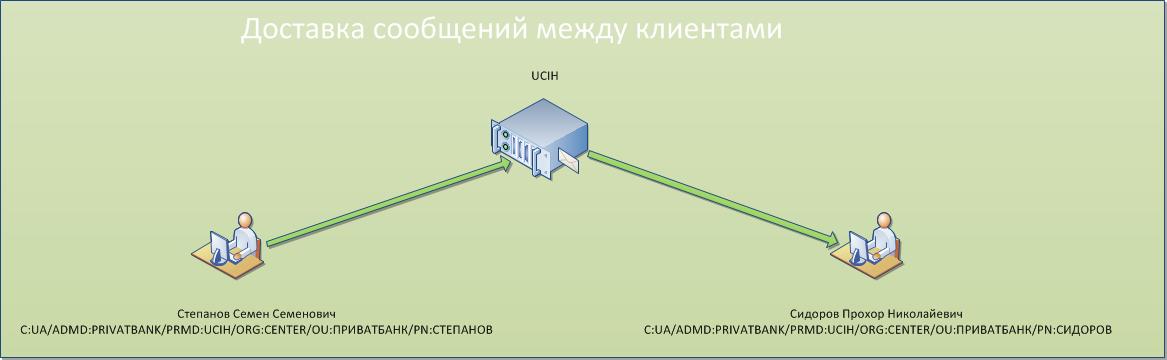 Log_client